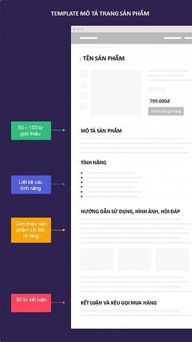 mẫu mô tả content trang sản phẩm