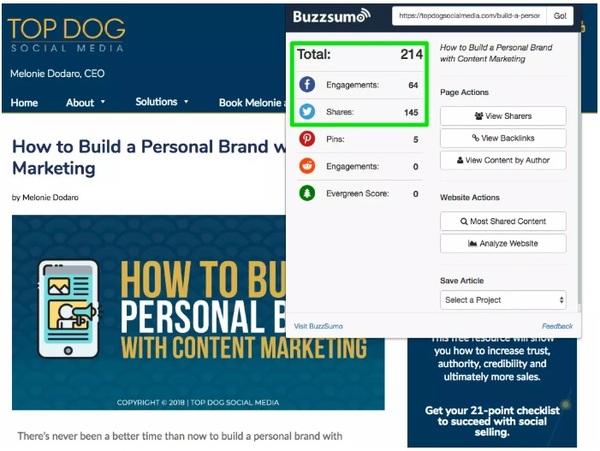 Content Syndication giúp tăng traffic website