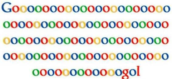 Sự nhầm lẫn giữa Googol và Google
