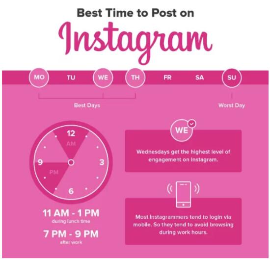 💬1-Đâu-là-giờ-vàng-tương-tác-cao-nhất-trên-Facebook-và-Instagram-Netsale-Vietnam.png2