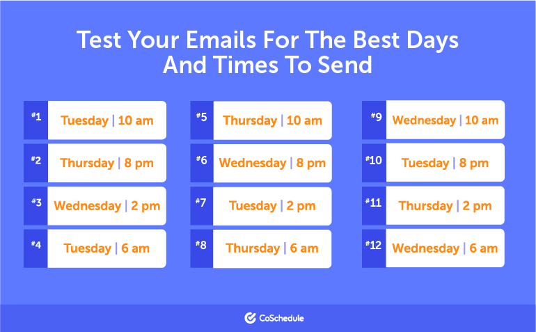 Thử nghiệm cách làm email marketing theo bảng này
