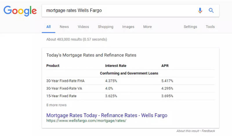 Ví dụ cụ thể về Featured snippet